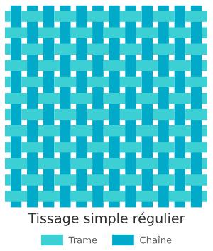Techniques de tissage de kilim - Tissage simple et régulier