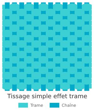 Technique de tissage des kilims - Effet trame