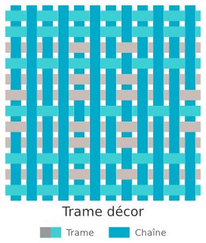 Techniques de tissage de kilim - Trame décor